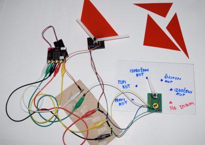Microbit-kut-–-Naslovna-1