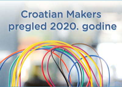 IRIM/Croatian Makers – pregled 2020. godine